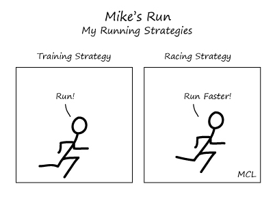 Running-Strategies